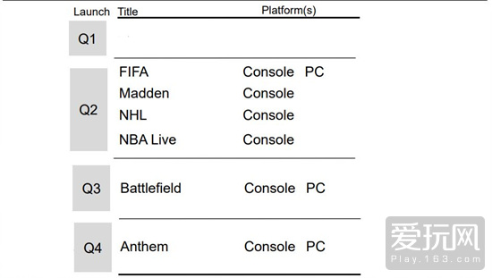 爱玩游戏早报:EA宣布《圣歌》将于2019年3月