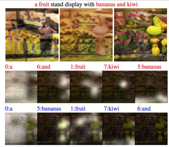 微软研发绘图机器人 根据文字描述画出相应图像