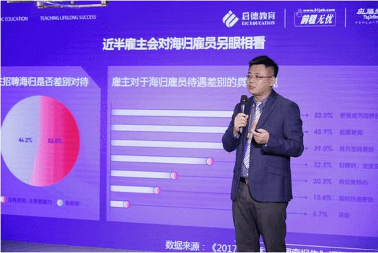 启德教育留学事业部副总经理 张磊