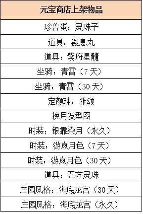 """新天龙八部11月9日 """"武意纵横""""火爆公测公告"""