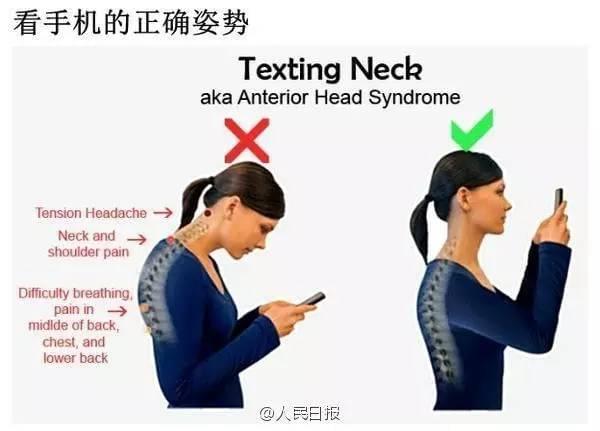 低头玩手机=脖子挂50斤重物?看手机的你要注意了的照片 - 7