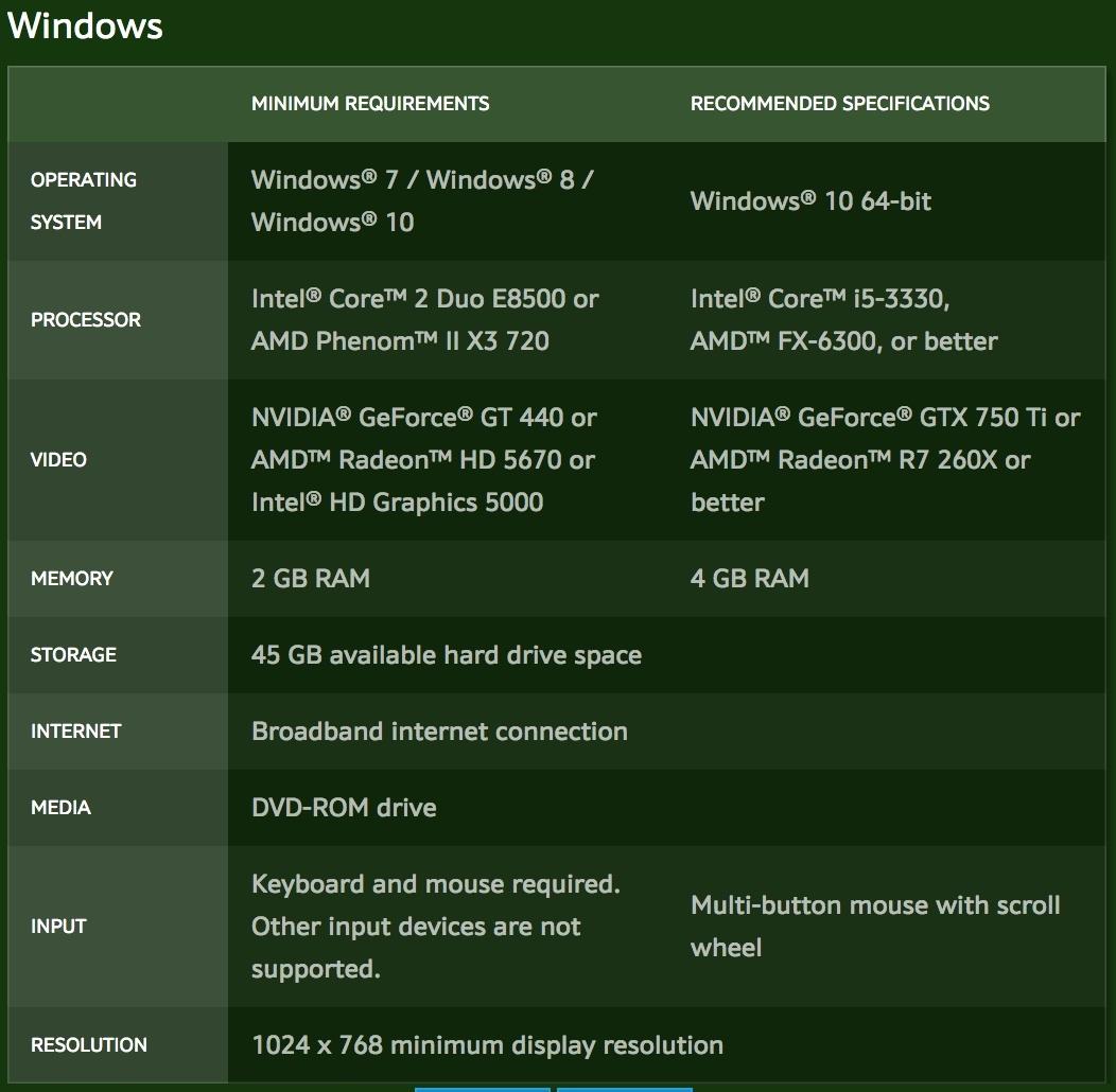 魔兽世界8.0争霸艾泽拉斯详细PC配置要求曝光