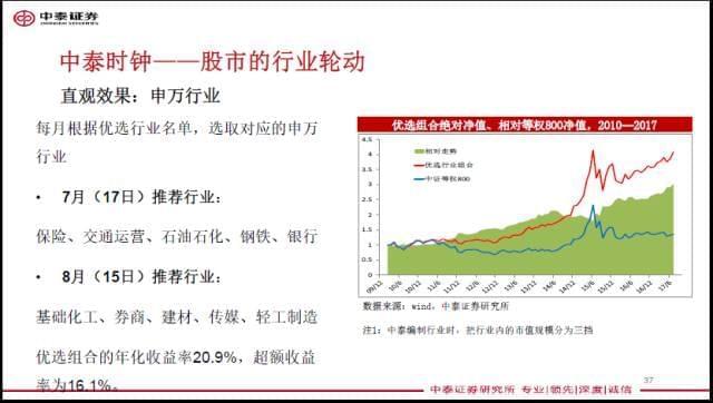 李迅雷:货币扩张规模过大成事实 应增大海外投资