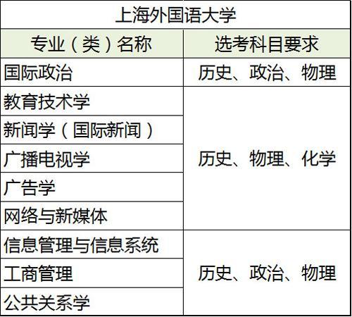 """浙沪高考物理""""遇冷"""" 别错失优质大学的敲门砖"""