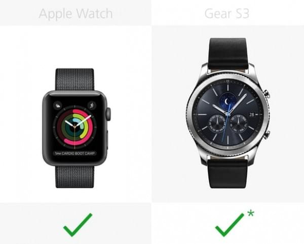 Apple Watch Series 2和三星Gear S3规格参数对比的照片 - 6