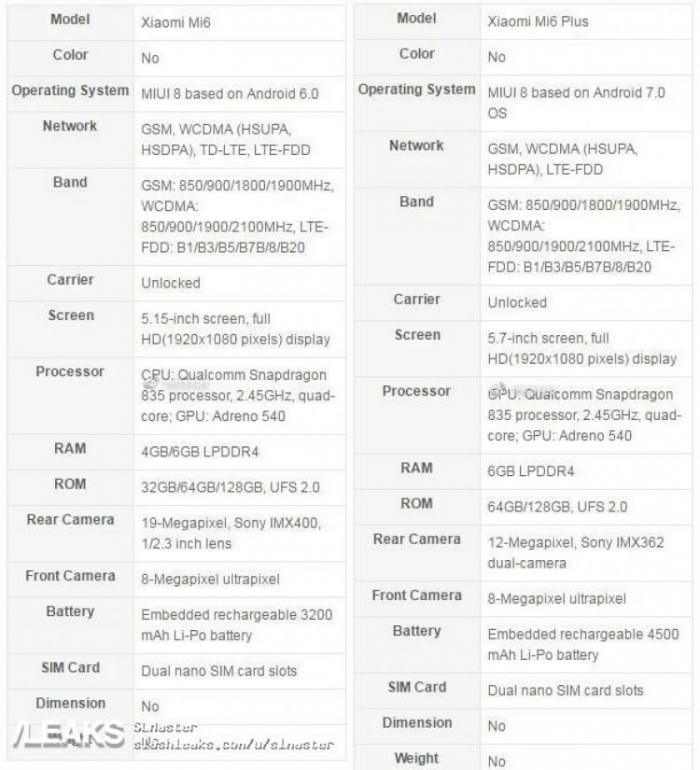 外媒曝小米6和6 Plus具体规格参数表的照片 - 2