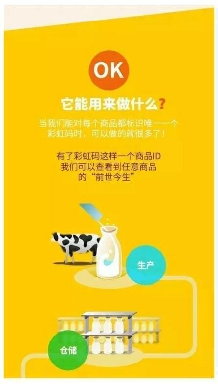 """杭州超市启用""""彩虹码"""" 一扫便知商品""""前世今生"""