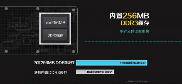 首款Intel 3D NAND 台电极光SSD登场的照片 - 3