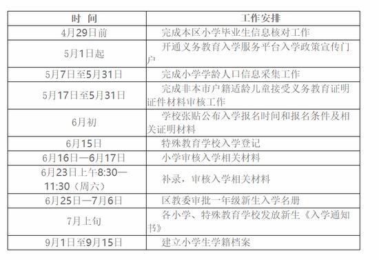 北京市怀柔区2018年义务教育阶段入学工作的意见