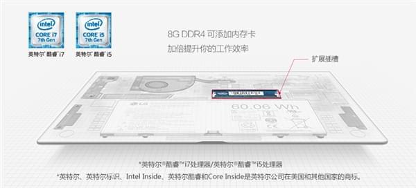 LG全新Gram超轻薄笔记本国行首发:15寸仅1090克的照片 - 4