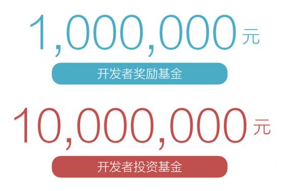 360开拓智能路由器开放平台 设立1千万开发者奖金池的照片 - 5