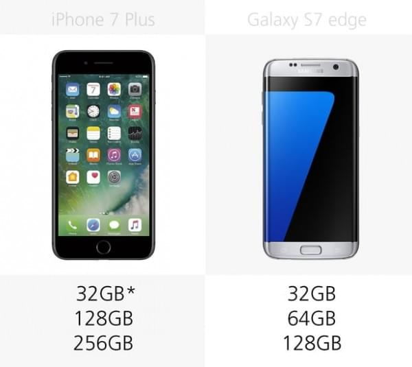 要双摄像头iPhone 7 Plus还是双曲面Galaxy S7 edge?的照片 - 25