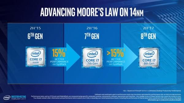 Intel正式宣布8代酷睿处理器:14nm、性能提升15%的照片 - 1