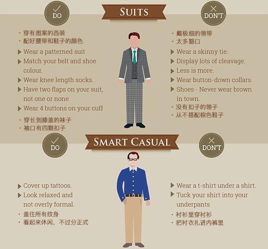 像英国人一样彬彬有礼:图解如何做个绅士或淑女