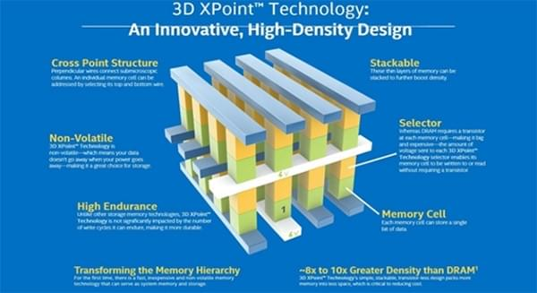 黑科技 联想ThinkPad率先使用Optane硬盘的照片 - 1