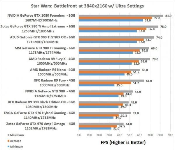 AMD新一代 Vega显卡60帧跑4K直追 GTX 1080的照片 - 5