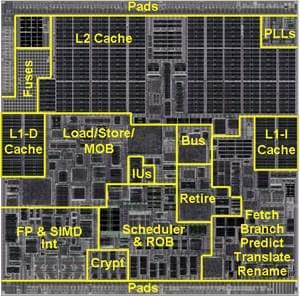 深度揭秘:中国自己的X86处理器技术源自何方的照片 - 9