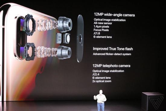 iPhone Xs/Xs Max配备全新摄像头系统 引入Smart HDR