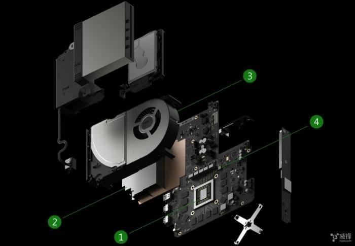 微软天蝎座对拼索尼PS4 Pro 谁才是新一代游戏机?的照片 - 2