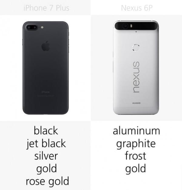 iPhone 7 Plus和Nexus 6P规格参数对比的照片 - 6