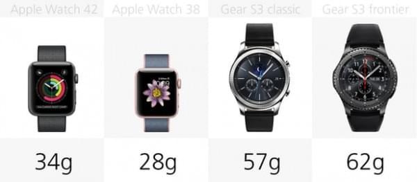 Apple Watch Series 2和三星Gear S3规格参数对比的照片 - 3