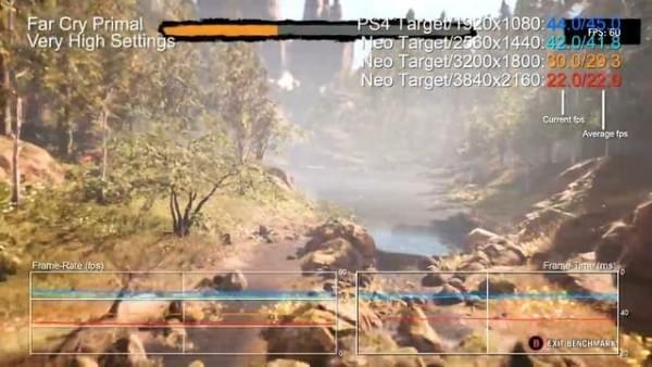 PS4 Pro实测:4K帧率非常低的照片 - 2