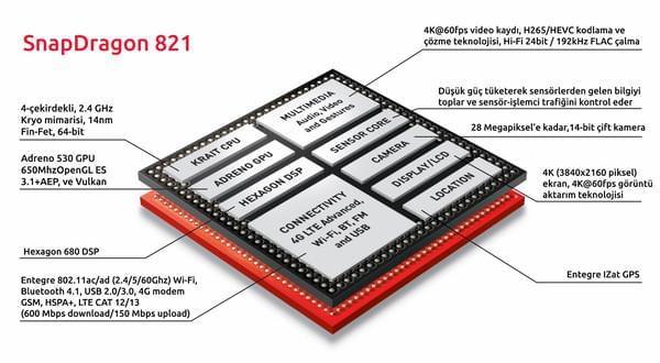 弯道超越Adreno530:Mali-G71究竟是如何做到的?的照片 - 4