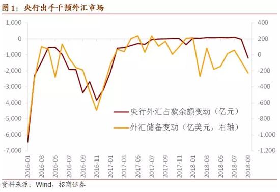 人民币中间价三连贬 近两年来首次跌破6.94(图)