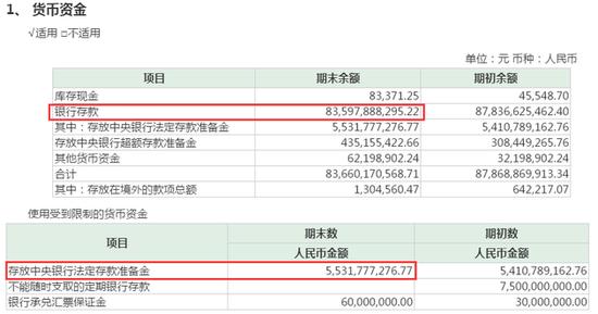 12亿外资大撤退茅台背后:营销费用增6成助推业绩