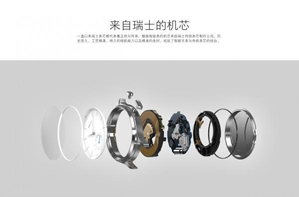 魅族智能手表开卖 999元起 240天续航的照片 - 3