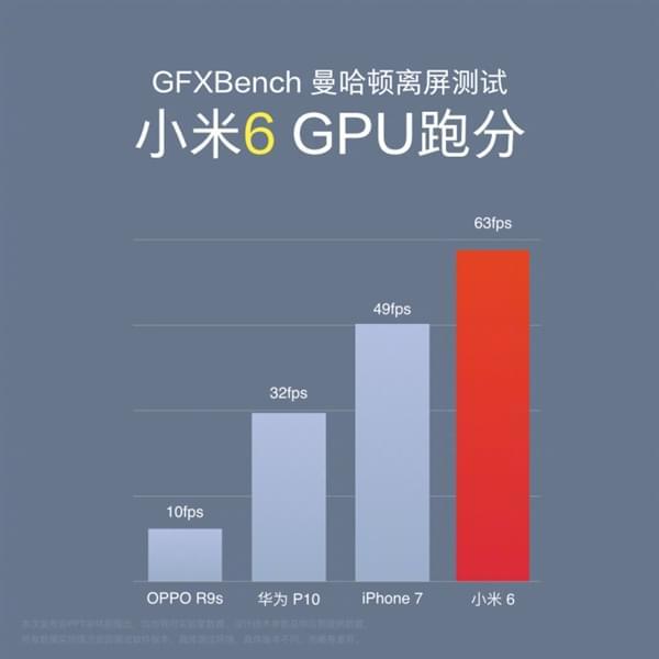 小米6发布:骁龙835/标配6GB内存的照片 - 4