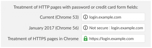 """自Chrome 56开始:非安全URL将显示""""Not secure""""提醒的照片 - 2"""