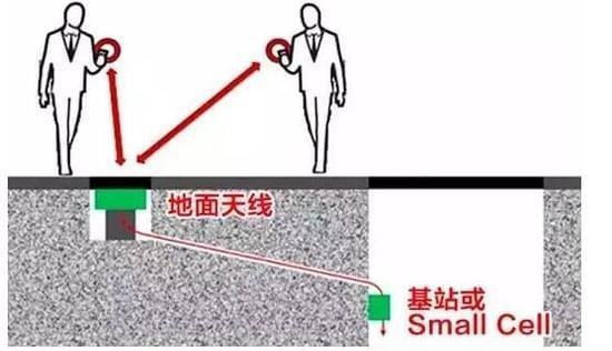 爱立信携中国电信完成井盖基站测试的照片 - 4
