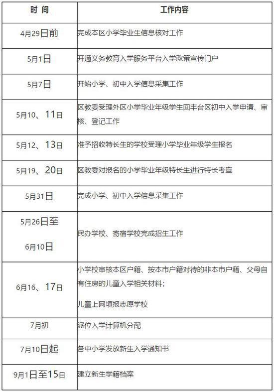 丰台区2018年义务教育阶段入学新政官方发布