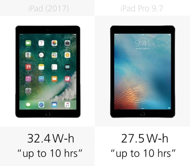 2017年款iPad和9.7寸iPad Pro规格参数对比的照片 - 17