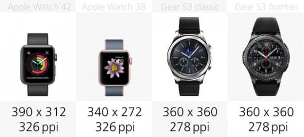 Apple Watch Series 2和三星Gear S3规格参数对比的照片 - 11