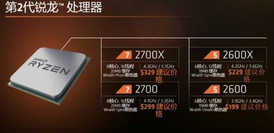 AMD發布2代 Ryzen 能否繼續搶奪英特爾用戶?