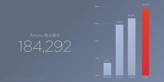 小米手机6正式发布:iPhone同款双摄 2499元起的照片 - 4