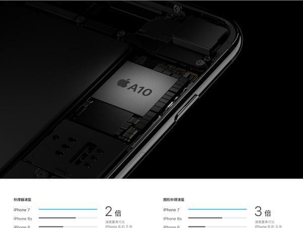 一台iPhone真的仅能用3年?的照片 - 5