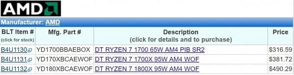 三款AMD Ryzen处理器价格曝光: 不支持Windows7操作系统的照片 - 2