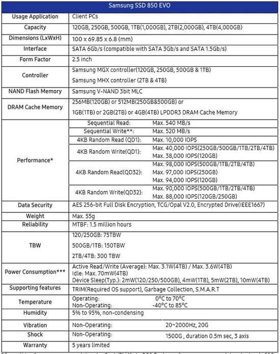三星4TB 850 EVO SSD规格曝光 约合9299元的照片 - 2
