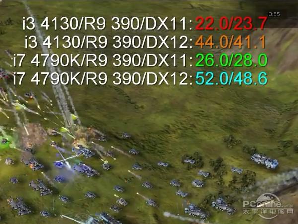 吹了三年的DirectX 12没几款新游戏 还有人说它负优化