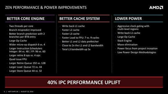 2017年AMD重生的希望:ZEN和Vega的照片 - 2
