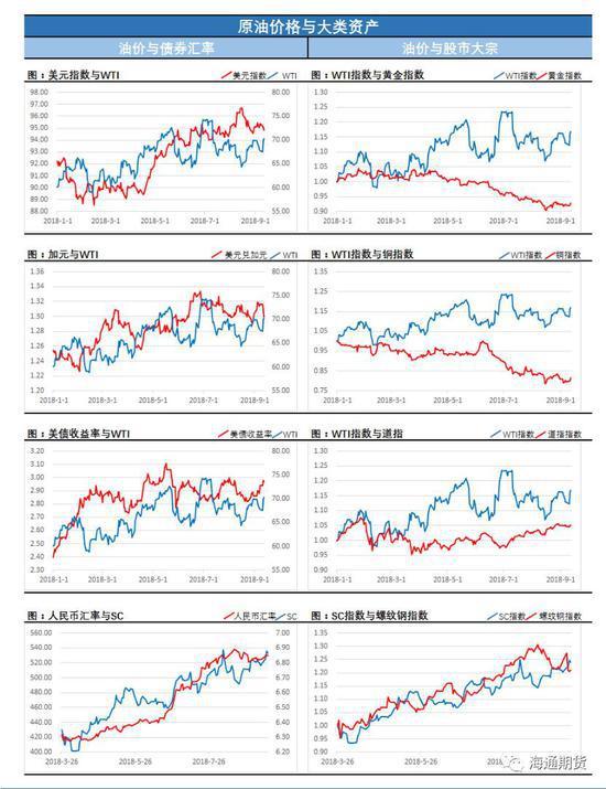 关键时刻IEA报告坑惨多头 原油价格冲高遇阻
