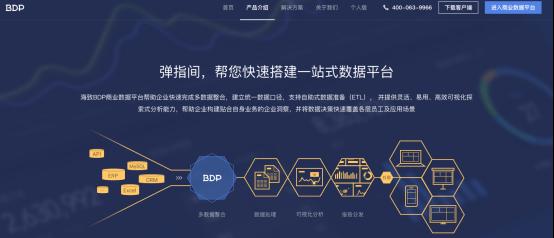 盘点全球最热门十家大数据公司中国占据三席的照片 - 5