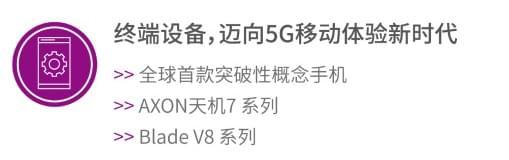 中兴MWC 2017将推5G神机:下载速度接近千兆的照片 - 2