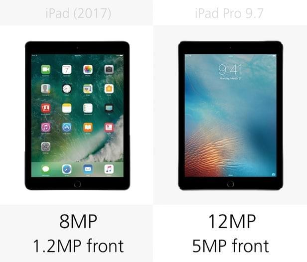 2017年款iPad和9.7寸iPad Pro规格参数对比的照片 - 16