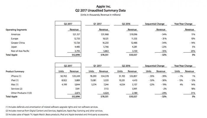 """主流应用抛弃Apple Watch 库克却还在""""嘴硬""""的照片 - 2"""