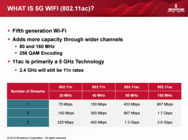 索尼PS4 Slim说明书曝光:首次支持5GHz 802.11ac Wi-Fi的照片 - 4