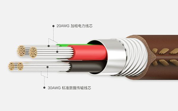 鲁大师鲁蛋数据线实测:如何做到比原装充电线更快?的照片 - 1